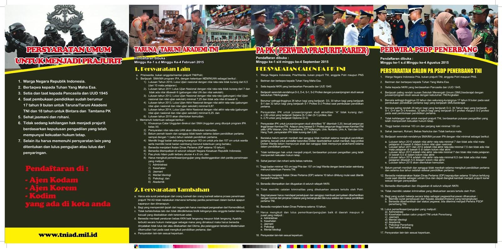 Update Terbaru Syarat Tinggi Badan Masuk TNI Berdasarkan Kesehatan